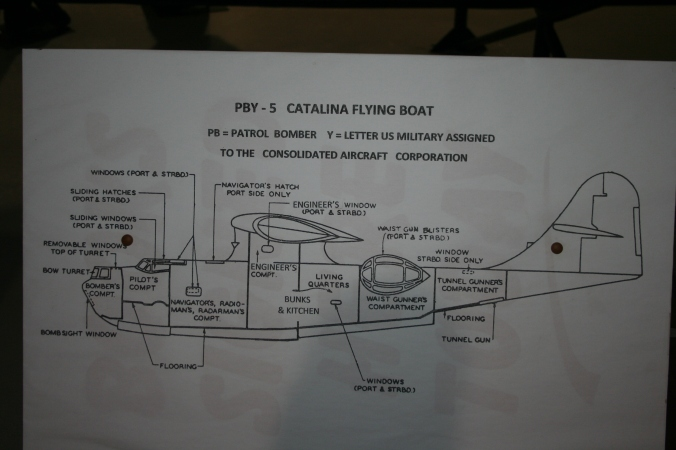Lake boga Flying Boat Museum - Home of the Catalina (9)