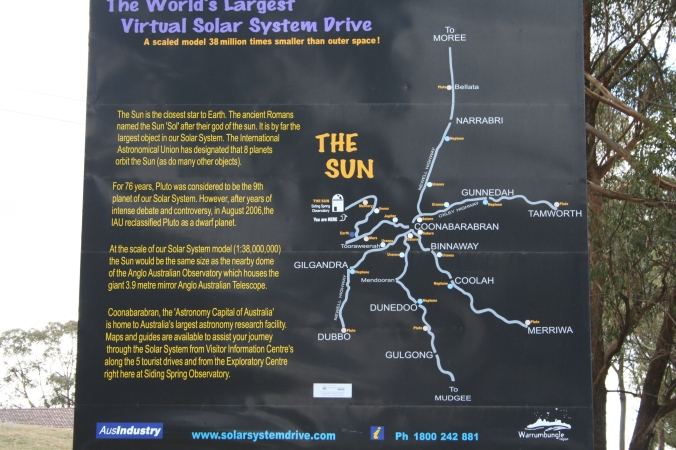 Driving through the Solar System