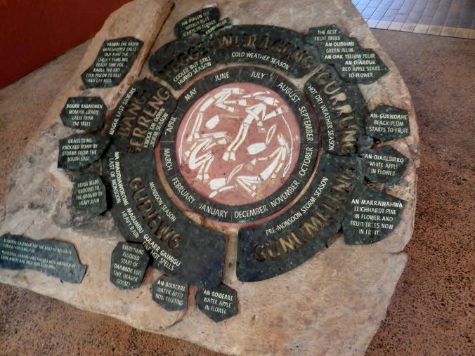 The Six Seasons of Kakadu at Warradjan Cultural Centre